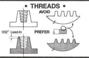 Figure 5: Proper and Improper Corner Design in the Threads