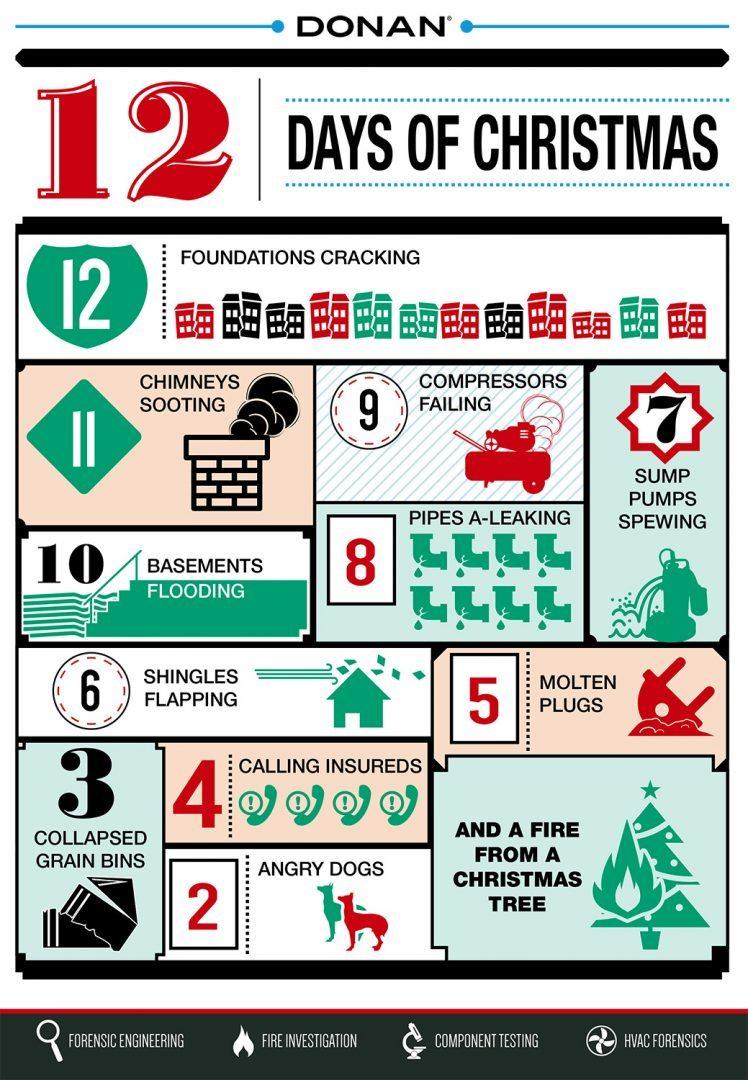 christmas_infographic-01